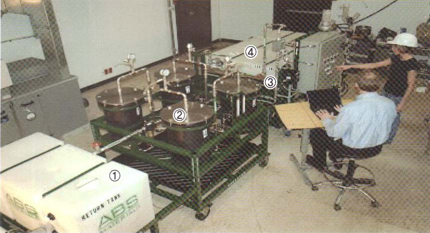 1. effluent fetum unit 2. treatment unit 3. pre-treatment system(partial) 4. control unit